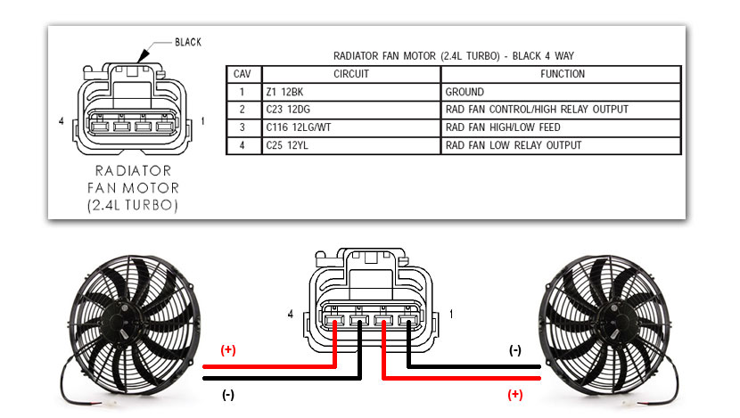 rad_fan_diagram how to wire aftermarket radiator fans dodge srt forum radiator fan wiring harness at crackthecode.co